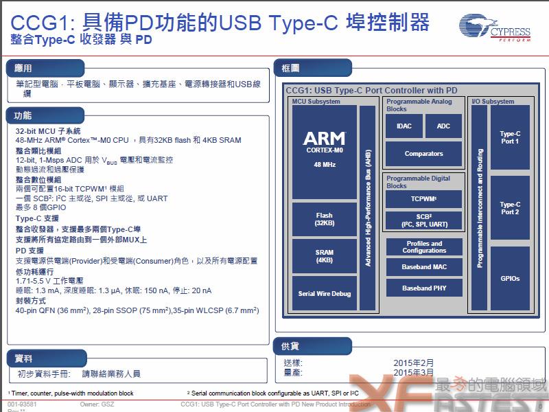 ypress推出 CCG1系列單晶片支援新一代USB Type-C各種功能